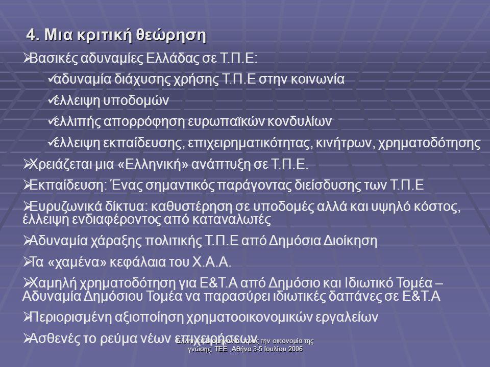 Ελληινκή Βιομηχανία: προς την οικονομία της γνώσης, ΤΕΕ,Αθήνα 3-5 Ιουλίου 2006 4. Μια κριτική θεώρηση  Βασικές αδυναμίες Ελλάδας σε Τ.Π.Ε: αδυναμία δ