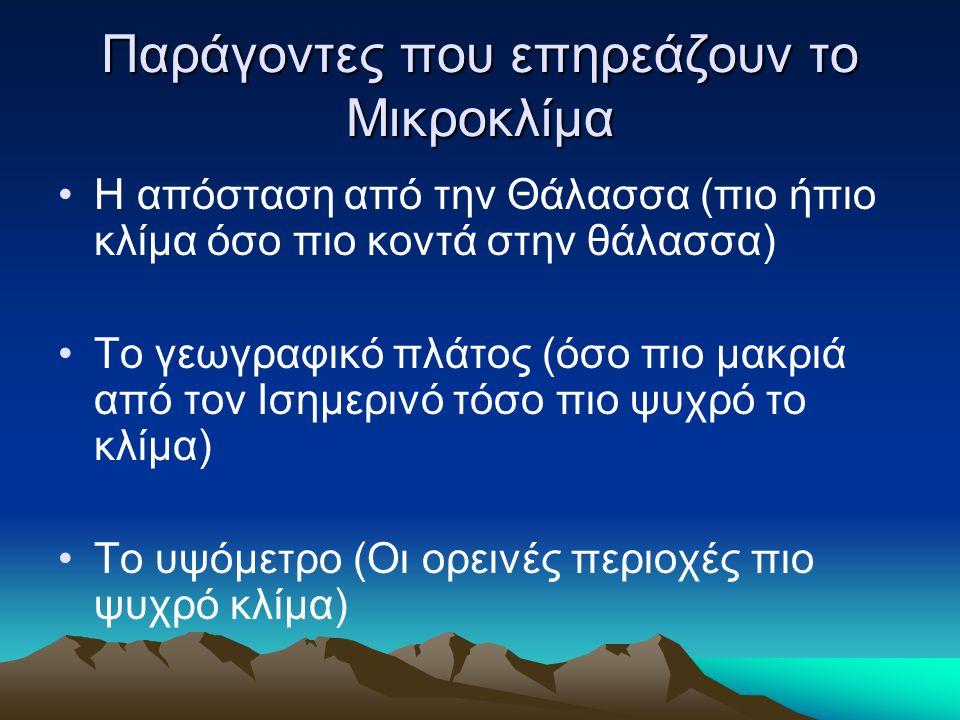 Παράγοντες που επηρεάζουν το Μικροκλίμα Η απόσταση από την Θάλασσα (πιο ήπιο κλίμα όσο πιο κοντά στην θάλασσα) Το γεωγραφικό πλάτος (όσο πιο μακριά από τον Ισημερινό τόσο πιο ψυχρό το κλίμα) Το υψόμετρο (Οι ορεινές περιοχές πιο ψυχρό κλίμα)