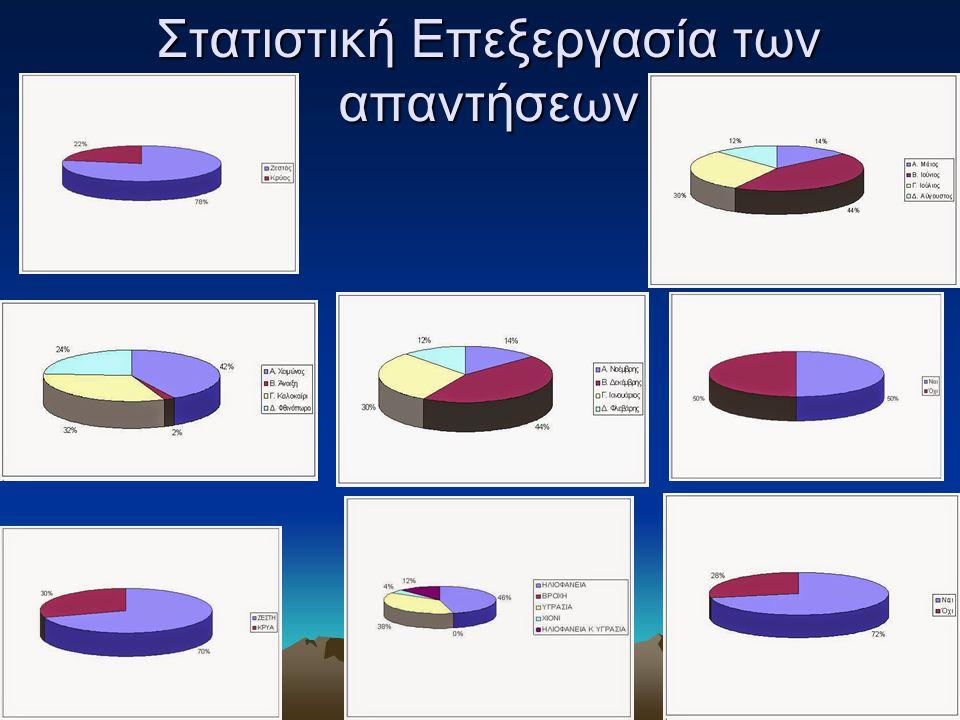 Στατιστική Επεξεργασία των απαντήσεων