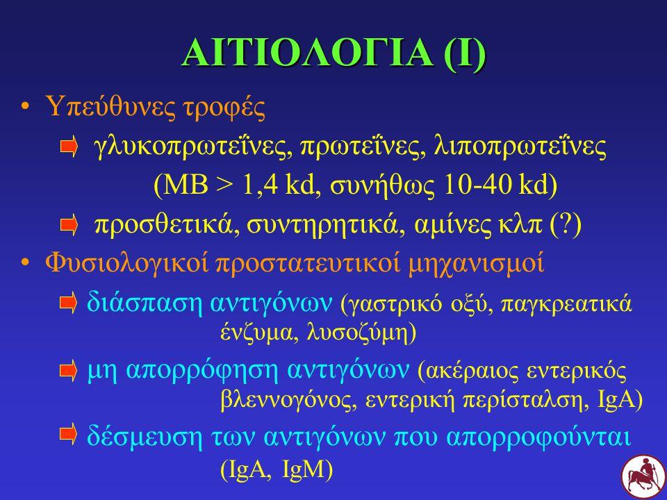 ΑΙΤΙΟΛΟΓΙΑ (Ι) Υπεύθυνες τροφές γλυκοπρωτεΐνες, πρωτεΐνες, λιποπρωτεΐνες (ΜΒ > 1,4 kd, συνήθως 10-40 kd) προσθετικά, συντηρητικά, αμίνες κλπ (?) Φυσιολογικοί προστατευτικοί μηχανισμοί διάσπαση αντιγόνων (γαστρικό οξύ, παγκρεατικά ένζυμα, λυσοζύμη) μη απορρόφηση αντιγόνων (ακέραιος εντερικός βλεννογόνος, εντερική περίσταλση, IgA) δέσμευση των αντιγόνων που απορροφούνται (IgA, IgM)