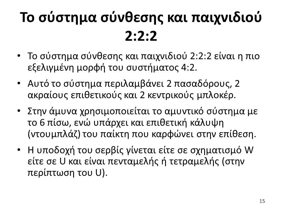 Το σύστημα σύνθεσης και παιχνιδιού 2:2:2 Το σύστημα σύνθεσης και παιχνιδιού 2:2:2 είναι η πιο εξελιγμένη μορφή του συστήματος 4:2. Αυτό το σύστημα περ