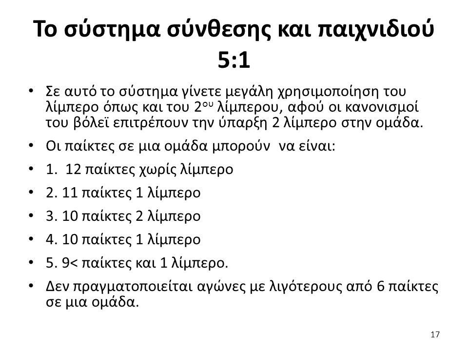 Το σύστημα σύνθεσης και παιχνιδιού 5:1 Σε αυτό το σύστημα γίνετε μεγάλη χρησιμοποίηση του λίμπερο όπως και του 2 ου λίμπερου, αφού οι κανονισμοί του β