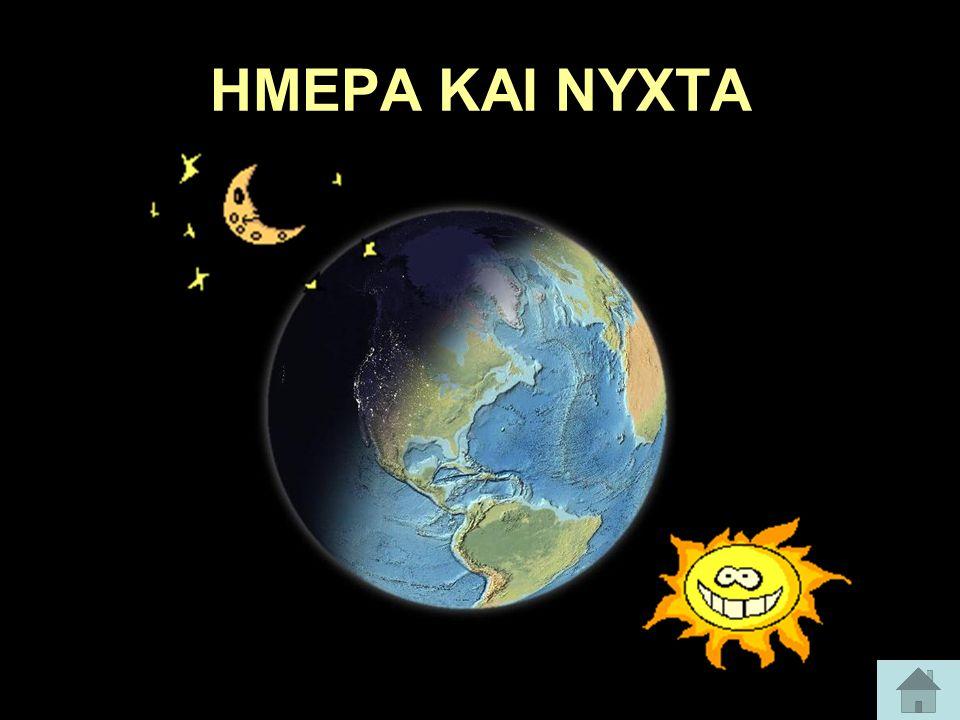 ΗΜΕΡΑ ΚΑΙ ΝΥΧΤΑ Περιστροφή της γης Ημέρα και νύχτα Γραμμή ημέρας και νύχτας Ηλιοβασίλεμα ΕΠΟΧΕΣ Περιφορά της γης Πώς δημιουργούνται οι εποχές Αλλαγή εποχών Εποχές και μήνες Κάθε εποχή η φύση αλλάζει ΘΕΡΜΙΚΕΣ ΖΩΝΕΣ