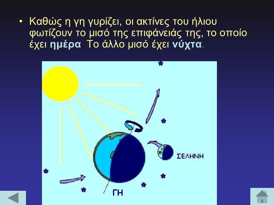 Περιστροφή της γης Η Γη κινείται (περιστρέφεται) γύρω από τον άξονά της από τα δυτικά προς τα ανατολικά σε 24 ώρες.