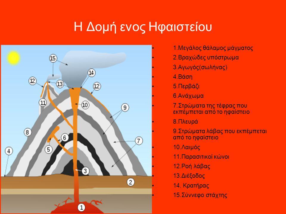 Υπερηφαίστειο Ένα τεράστιο ηφαίστειο που έχει τη εκρηκτική δύναμη να ερημώσει ένα μεγάλο κομμάτι γης ή ακόμα και ολόκληρη ήπειρο.