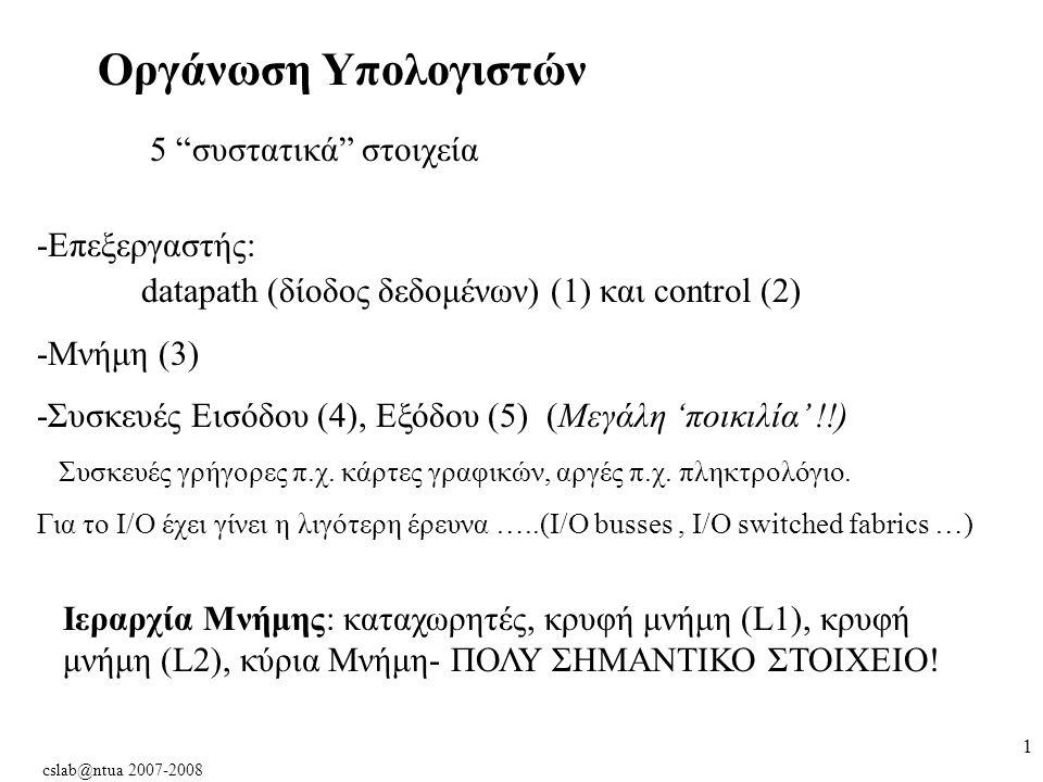 cslab@ntua 2007-2008 62 Απ' ευθείας διευθυνσιοδότηση- Σταθερές Οι πιο πολλές αριθμητικές εκφράσεις σε προγράμματα, περιέχουν σταθερές: π.χ.