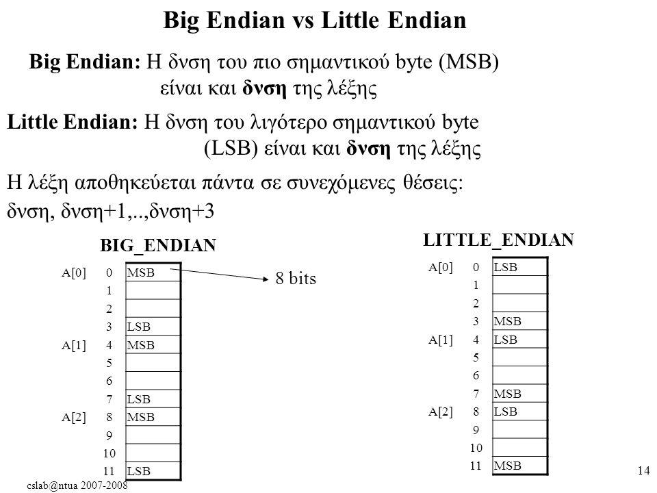 cslab@ntua 2007-2008 14 Big Endian vs Little Endian Big Endian: H δνση του πιο σημαντικού byte (MSB) είναι και δνση της λέξης Little Endian: H δνση του λιγότερο σημαντικού byte (LSB) είναι και δνση της λέξης H λέξη αποθηκεύεται πάντα σε συνεχόμενες θέσεις: δνση, δνση+1,..,δνση+3 A[0]0MSB 1 2 3LSB A[1]4MSB 5 6 7LSB A[2]8MSB 9 10 11LSB A[0]0LSB 1 2 3MSB A[1]4LSB 5 6 7MSB A[2]8LSB 9 10 11MSB BIG_ENDIAN LITTLE_ENDIAN 8 bits