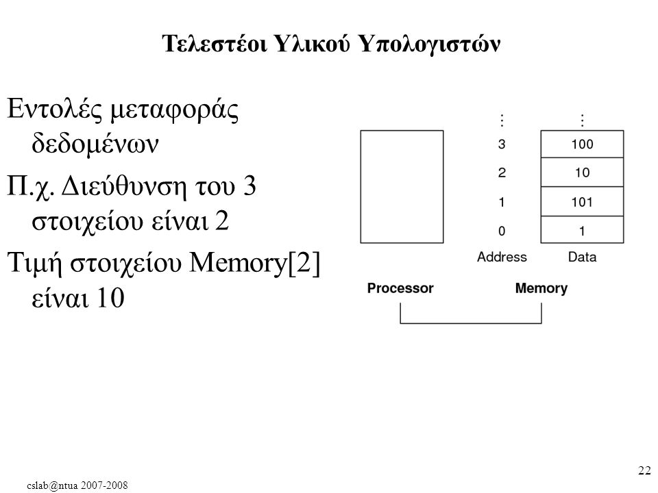 cslab@ntua 2007-2008 22 Εντολές μεταφοράς δεδομένων Π.χ.