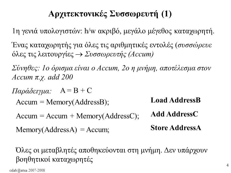 cslab@ntua 2007-2008 25 Μνήμη είναι byte addressable Δύο διαδοχικές λέξεις διαφέρουν κατά 4 alignment restriction (ευθυγράμμιση) –λέξεις ξεκινάνε πάντα σε διεύθυνση πολ/σιο του 4 Τελεστέοι Υλικού Υπολογιστών