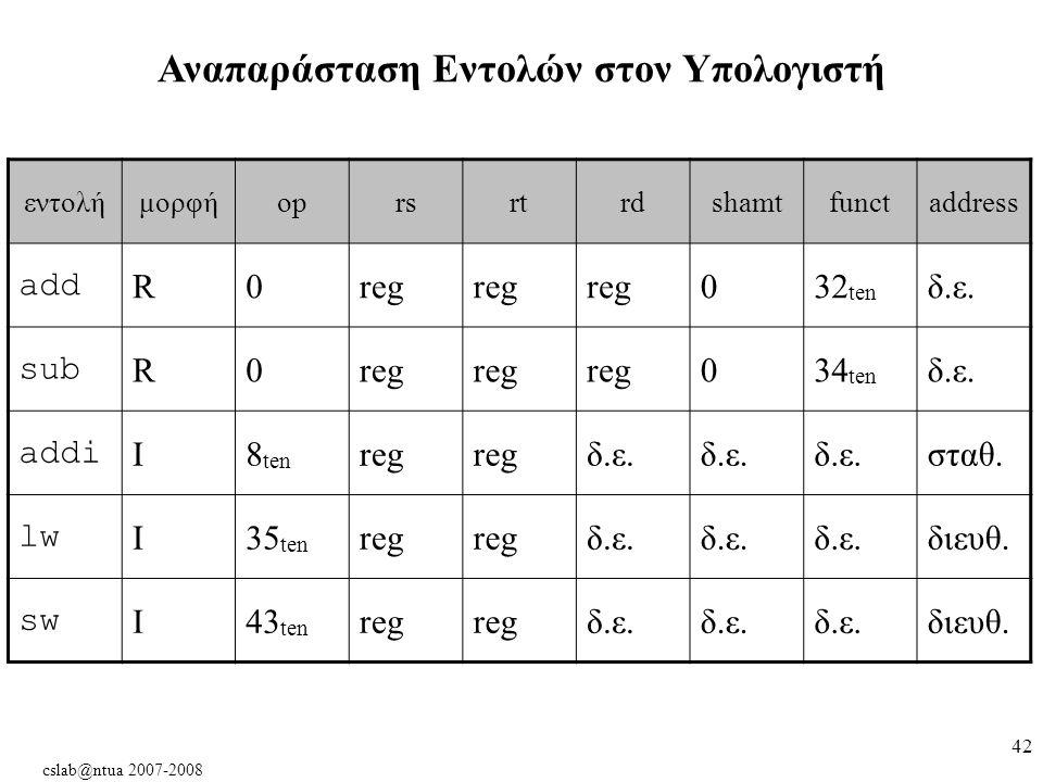 cslab@ntua 2007-2008 42 Αναπαράσταση Εντολών στον Υπολογιστή εντολήμορφήoprsrtrdshamtfunctaddress add R0reg 032 ten δ.ε.