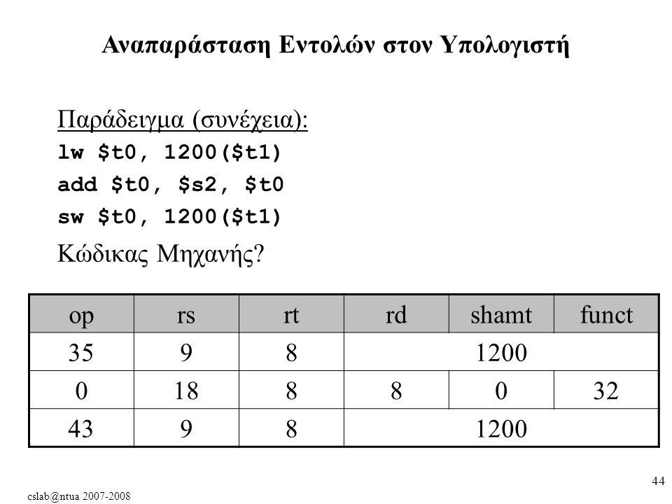 cslab@ntua 2007-2008 44 Παράδειγμα (συνέχεια): lw $t0, 1200($t1) add $t0, $s2, $t0 sw $t0, 1200($t1) Κώδικας Μηχανής.