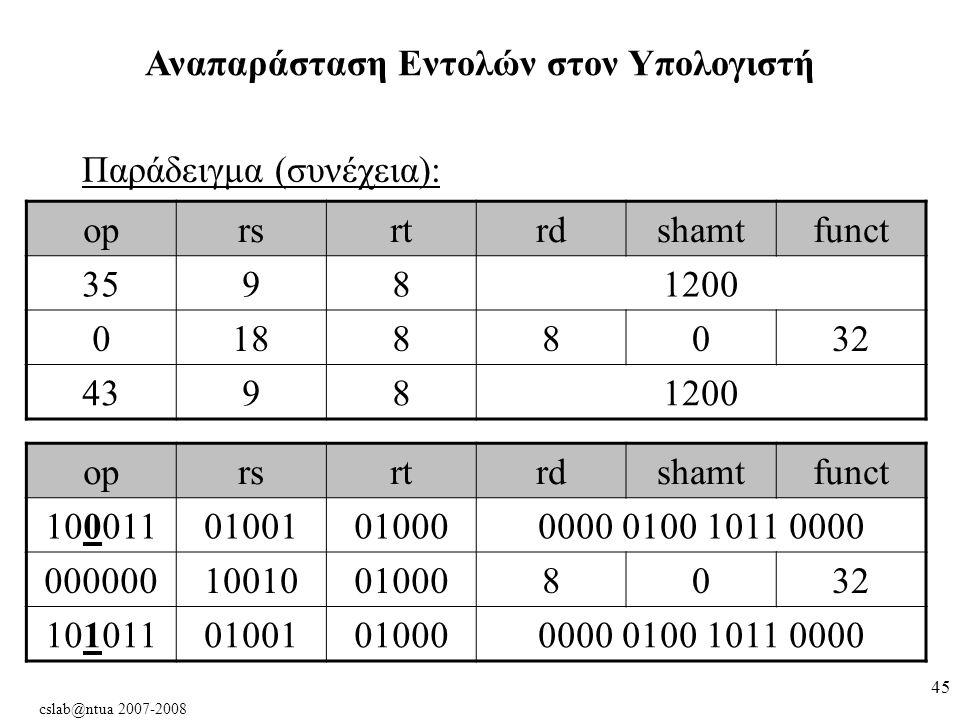 cslab@ntua 2007-2008 45 Παράδειγμα (συνέχεια): Αναπαράσταση Εντολών στον Υπολογιστή oprsrtrdshamtfunct 35981200 01888032 43981200 oprsrtrdshamtfunct 10001101001010000000 0100 1011 0000 00000010010010008032 10101101001010000000 0100 1011 0000