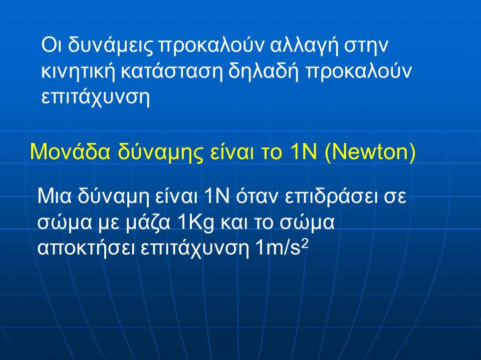 Μονάδα δύναμης είναι τo 1Ν (Newton) Μια δύναμη είναι 1Ν όταν επιδράσει σε σώμα με μάζα 1Kg και το σώμα αποκτήσει επιτάχυνση 1m/s 2 Οι δυνάμεις προκαλούν αλλαγή στην κινητική κατάσταση δηλαδή προκαλούν επιτάχυνση