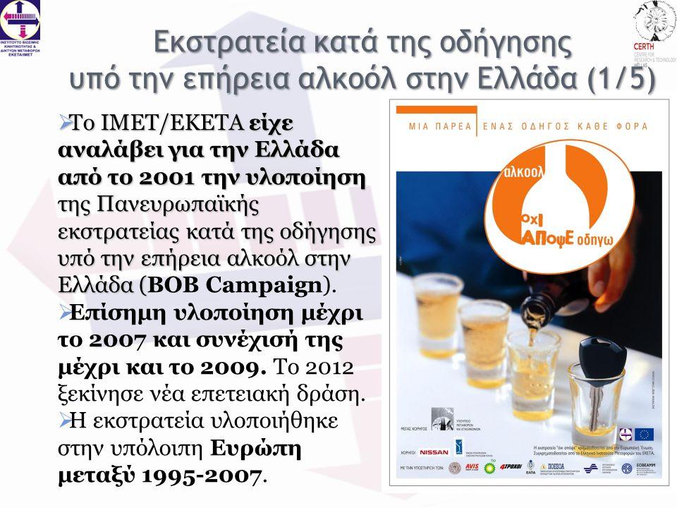  Το ΙΜΕΤ/ΕΚΕΤΑ είχε αναλάβει για την Ελλάδα από το 2001 την υλοποίηση της Πανευρωπαϊκής εκστρατείας κατά της οδήγησης υπό την επήρεια αλκοόλ στην Ελλάδα (  Το ΙΜΕΤ/ΕΚΕΤΑ είχε αναλάβει για την Ελλάδα από το 2001 την υλοποίηση της Πανευρωπαϊκής εκστρατείας κατά της οδήγησης υπό την επήρεια αλκοόλ στην Ελλάδα (BOB Campaign).