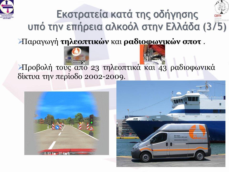Εκστρατεία κατά της οδήγησης υπό την επήρεια αλκοόλ στην Ελλάδα (3/5)  Παραγωγή τηλεοπτικών και ραδιοφωνικών σποτ.
