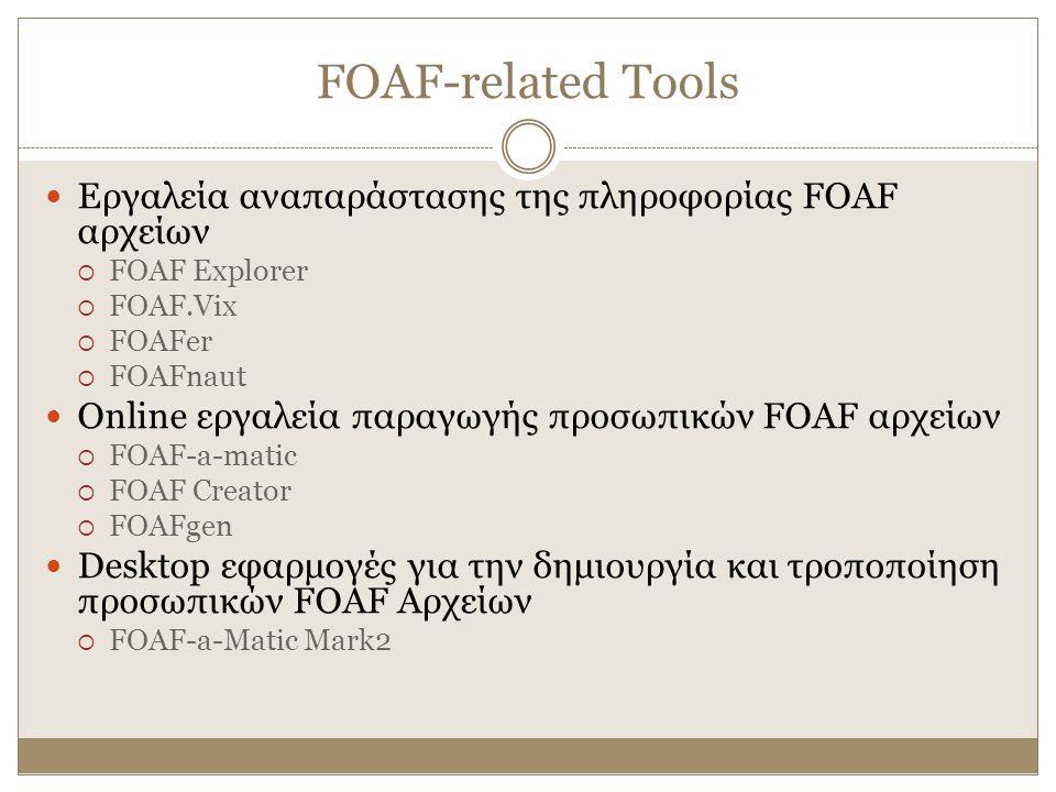 FOAF-related Tools Εργαλεία αναπαράστασης της πληροφορίας FOAF αρχείων  FOAF Explorer  FOAF.Vix  FOAFer  FOAFnaut Online εργαλεία παραγωγής προσωπικών FOAF αρχείων  FOAF-a-matic  FOAF Creator  FOAFgen Desktop εφαρμογές για την δημιουργία και τροποποίηση προσωπικών FOAF Αρχείων  FOAF-a-Matic Mark2