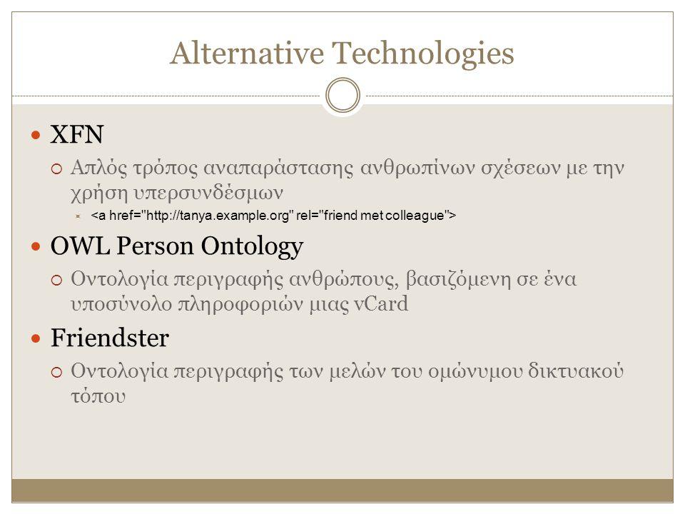 Alternative Technologies XFN  Απλός τρόπος αναπαράστασης ανθρωπίνων σχέσεων με την χρήση υπερσυνδέσμων  OWL Person Ontology  Οντολογία περιγραφής ανθρώπους, βασιζόμενη σε ένα υποσύνολο πληροφοριών μιας vCard Friendster  Οντολογία περιγραφής των μελών του ομώνυμου δικτυακού τόπου