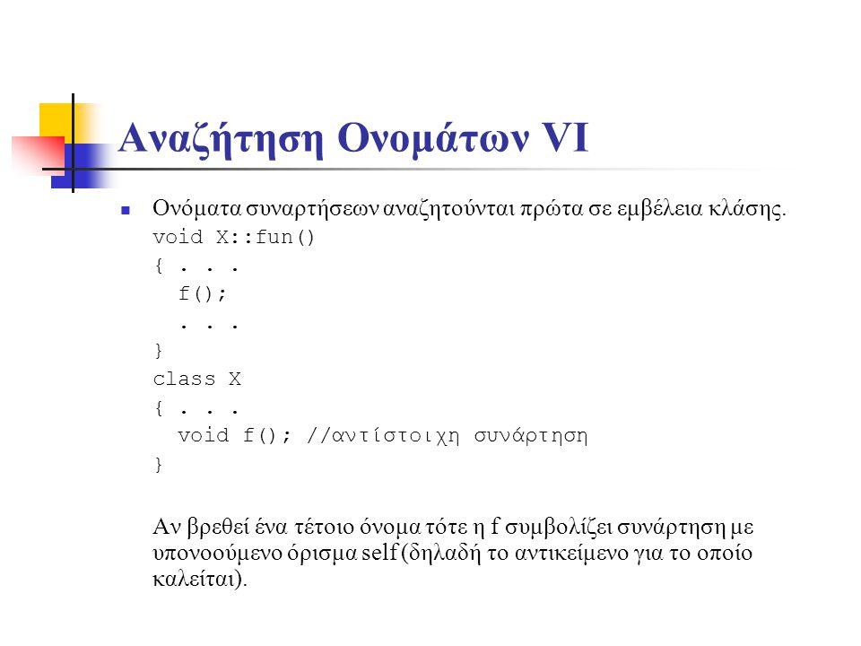Αναζήτηση Ονομάτων VI Ονόματα συναρτήσεων αναζητούνται πρώτα σε εμβέλεια κλάσης.