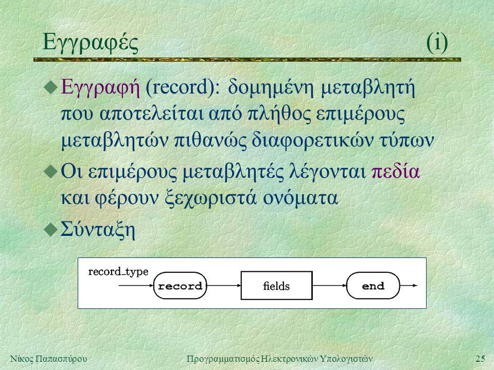 25Νίκος Παπασπύρου Προγραμματισμός Ηλεκτρονικών Υπολογιστών Εγγραφές(i) u Εγγραφή (record): δομημένη μεταβλητή που αποτελείται από πλήθος επιμέρους μεταβλητών πιθανώς διαφορετικών τύπων u Οι επιμέρους μεταβλητές λέγονται πεδία και φέρουν ξεχωριστά ονόματα u Σύνταξη
