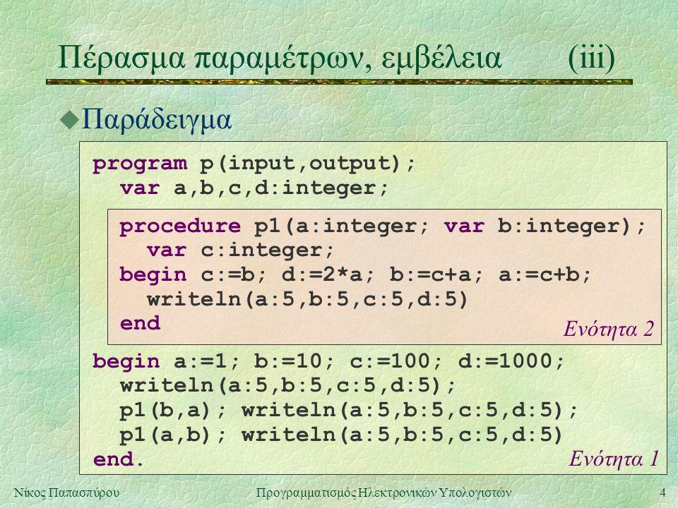 5Νίκος Παπασπύρου Προγραμματισμός Ηλεκτρονικών Υπολογιστών Πέρασμα παραμέτρων, εμβέλεια(iv) u Παράδειγμα, εκτέλεση με το χέρι