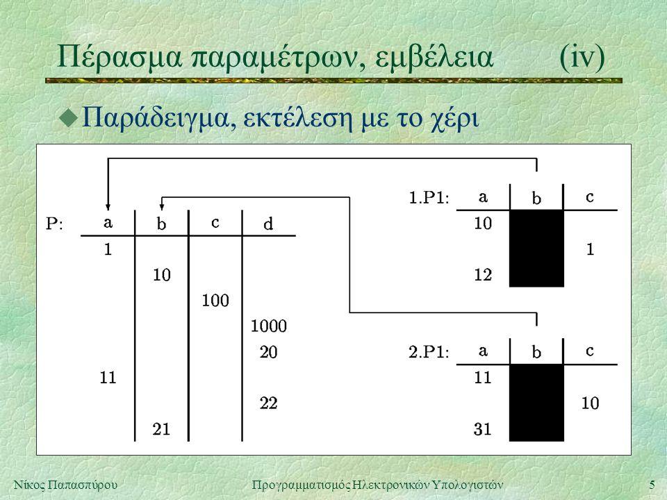 46Νίκος Παπασπύρου Προγραμματισμός Ηλεκτρονικών Υπολογιστών Αρχεία κειμένου(v) u Παράδειγμα (συνέχεια) readln(f); writeln(g) end; close(f) end; begin rewrite(g); copyOnce; close(g) end.