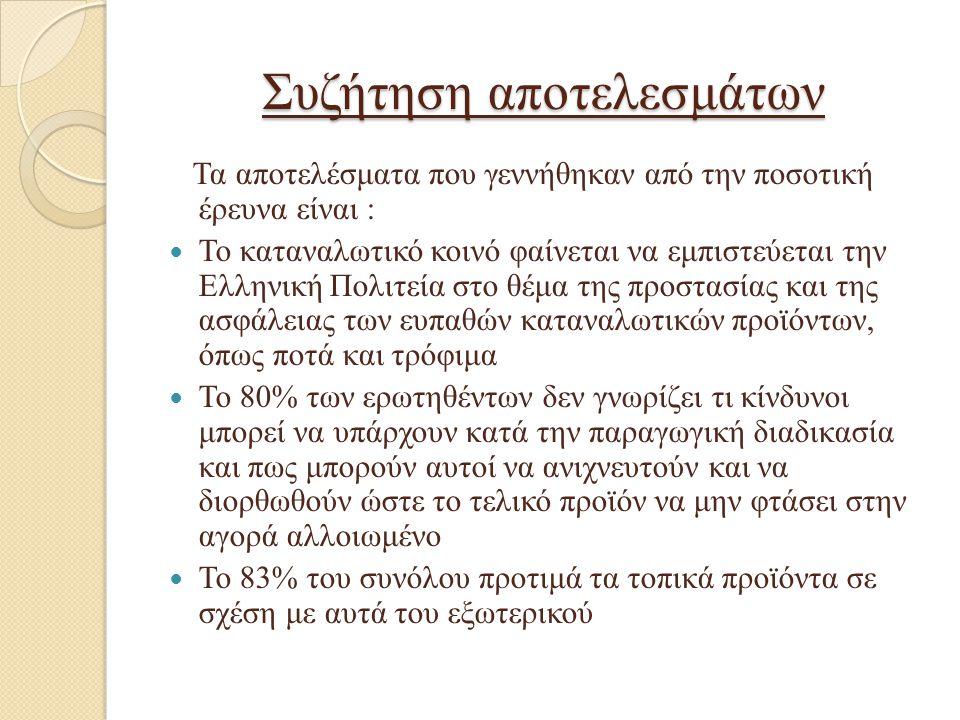 Συζήτηση αποτελεσμάτων Τα αποτελέσματα που γεννήθηκαν από την ποσοτική έρευνα είναι : Το καταναλωτικό κοινό φαίνεται να εμπιστεύεται την Ελληνική Πολι