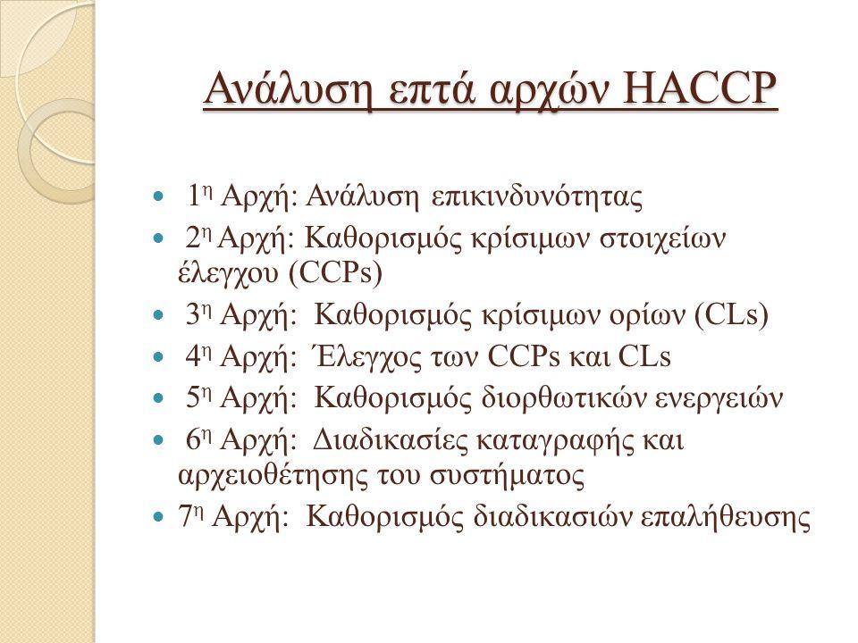 Ανάλυση επτά αρχών HACCP 1 η Αρχή: Ανάλυση επικινδυνότητας 2 η Αρχή: Καθορισμός κρίσιμων στοιχείων έλεγχου (CCPs) 3 η Αρχή: Καθορισμός κρίσιμων ορίων