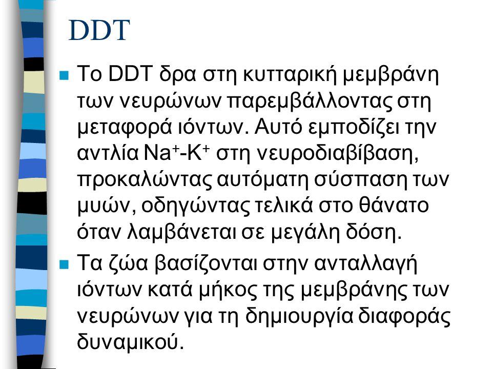 DDT n Το DDT δρα στη κυτταρική μεμβράνη των νευρώνων παρεμβάλλοντας στη μεταφορά ιόντων.