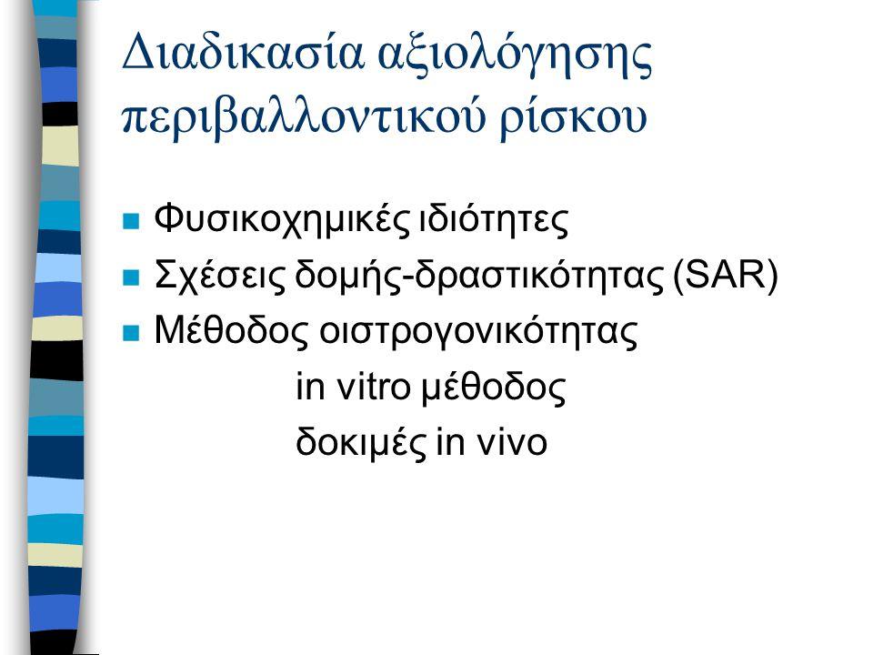 Διαδικασία αξιολόγησης περιβαλλοντικού ρίσκου n Φυσικοχημικές ιδιότητες n Σχέσεις δομής-δραστικότητας (SAR) n Μέθοδος οιστρογονικότητας in vitro μέθοδος δοκιμές in vivo