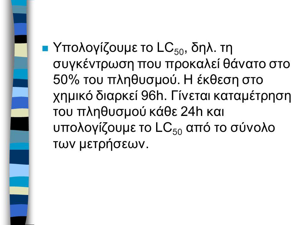n Υπολογίζουμε το LC 50, δηλ. τη συγκέντρωση που προκαλεί θάνατο στο 50% του πληθυσμού.