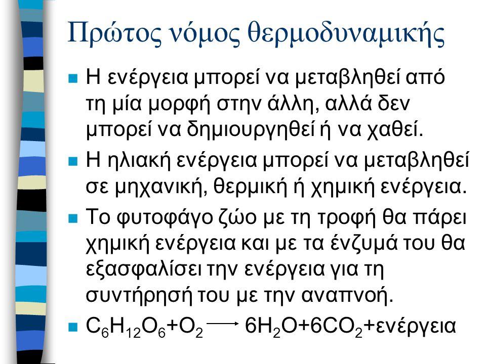 Πρώτος νόμος θερμοδυναμικής n Η ενέργεια μπορεί να μεταβληθεί από τη μία μορφή στην άλλη, αλλά δεν μπορεί να δημιουργηθεί ή να χαθεί.