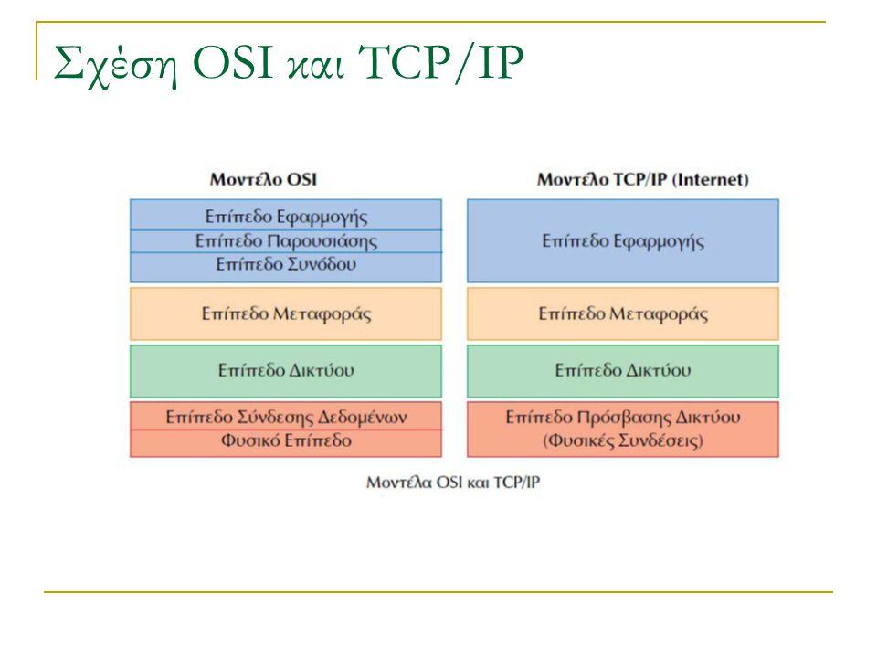 Μερικά Πρωτόκολλα του TCP/IP