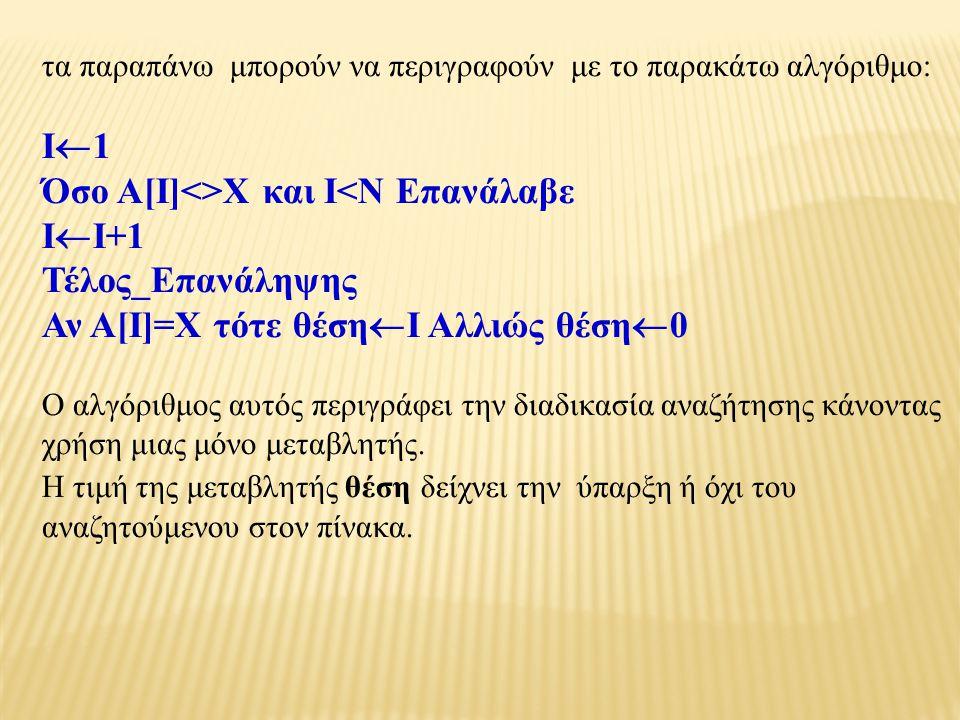 τα παραπάνω μπορούν να περιγραφούν με το παρακάτω αλγόριθμο: Ι  1 Όσο Α[Ι]<>Χ και Ι<Ν Επανάλαβε Ι  Ι+1 Τέλος_Επανάληψης Αν Α[Ι]=Χ τότε θέση  Ι Αλλιώς θέση  0 Ο αλγόριθμος αυτός περιγράφει την διαδικασία αναζήτησης κάνοντας χρήση μιας μόνο μεταβλητής.