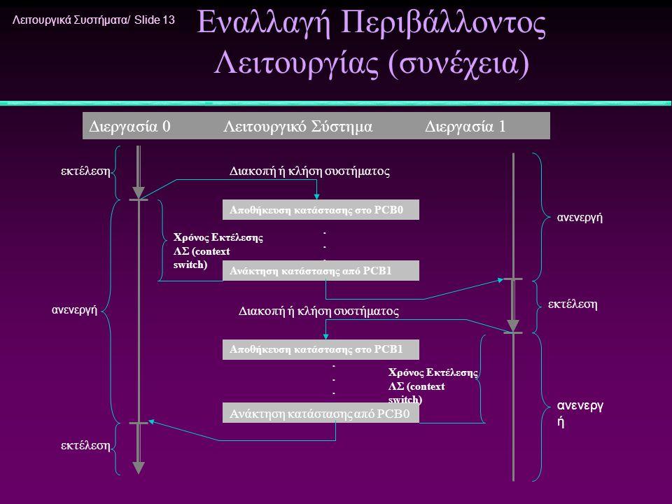 Λειτουργικά Συστήματα/ Slide 13 Εναλλαγή Περιβάλλοντος Λειτουργίας (συνέχεια) ανενεργή Διεργασία 0Λειτουργικό ΣύστημαΔιεργασία 1 Αποθήκευση κατάστασης
