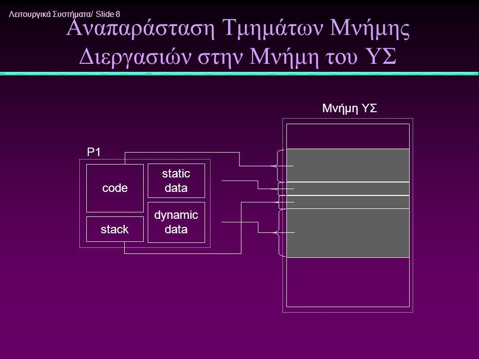 Λειτουργικά Συστήματα/ Slide 8 Αναπαράσταση Τμημάτων Μνήμης Διεργασιών στην Μνήμη του ΥΣ P1 code static data dynamic data stack Μνήμη ΥΣ