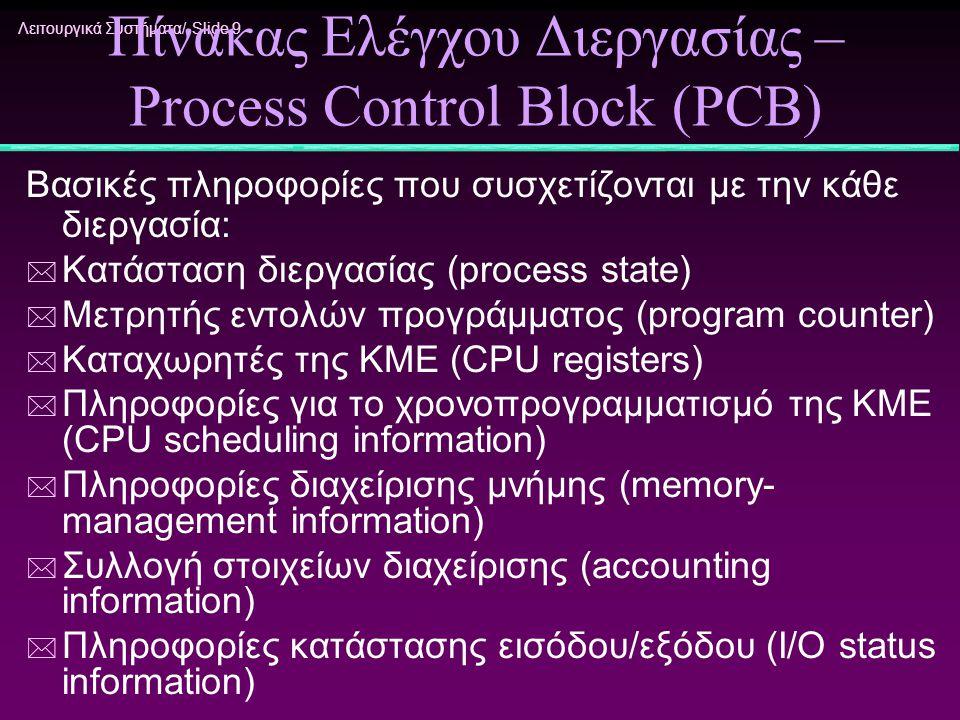 Λειτουργικά Συστήματα/ Slide 20 Δημιουργία Διεργασίας (συνέχεια) * Χώρος Διευθύνσεων: n Το παιδί αντίγραφο του πατέρα n Το παιδί φορτώνει και εκτελεί κάποιο πρόγραμμα * Παραδείγματα στο UNIX: n Με την κλήση συστήματος fork() δημιουργούνται νέες διεργασίες n Με την κλήση συστήματος exec(), η οποία χρησιμοποιείται μετά την fork() για την αντικατάσταση του χώρου μνήμης της διεργασίας με ένα νέο πρόγραμμα n Με την κλήση συστήματος clone() δημιουργούνται νέα νήματα εκτέλεσης (threads of control)