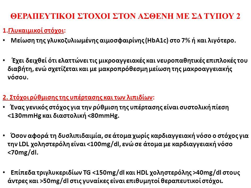 ΘΕΡΑΠΕΥΤΙΚΟΙ ΣΤΟΧΟΙ ΣΤΟΝ ΑΣΘΕΝΗ ΜΕ ΣΔ ΤΥΠΟΥ 2 1.Γλυκαιμικοί στόχοι: Μείωση της γλυκοζυλιωμένης αιμοσφαιρίνης (HbA1c) στο 7% ή και λιγότερο. Έχει δειχθ