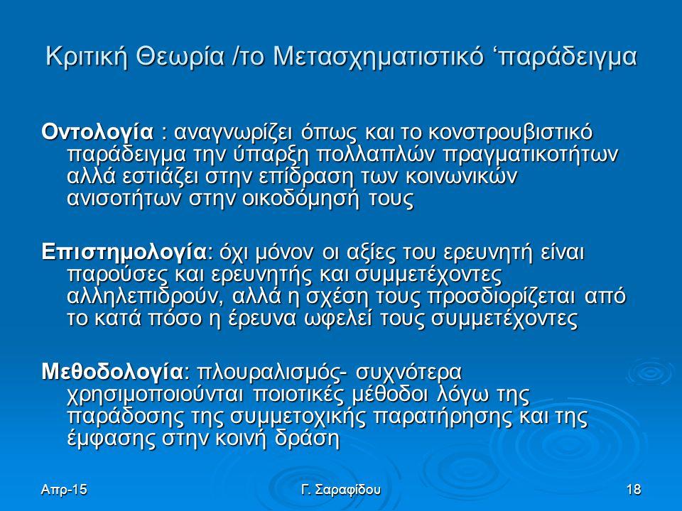 Απρ-15Γ. Σαραφίδου18 Κριτική Θεωρία /το Μετασχηματιστικό 'παράδειγμα Οντολογία : αναγνωρίζει όπως και το κονστρουβιστικό παράδειγμα την ύπαρξη πολλαπλ