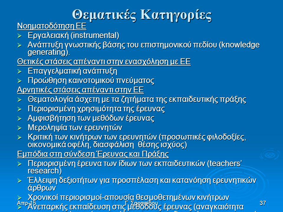 Απρ-15Γ. Σαραφίδου37 Θεματικές Κατηγορίες Νοηματοδότηση ΕΕ  Εργαλειακή (instrumental)  Ανάπτυξη γνωστικής βάσης του επιστημονικού πεδίου (knowledge