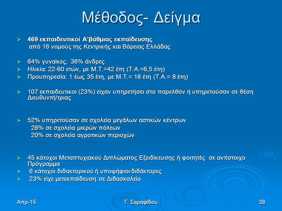 Απρ-15Γ. Σαραφίδου38 Μέθοδος- Δείγμα  469 εκπαιδευτικοί Α'βάθμιας εκπαίδευσης από 16 νομούς της Κεντρικής και Βόρειας Ελλάδας από 16 νομούς της Κεντρ