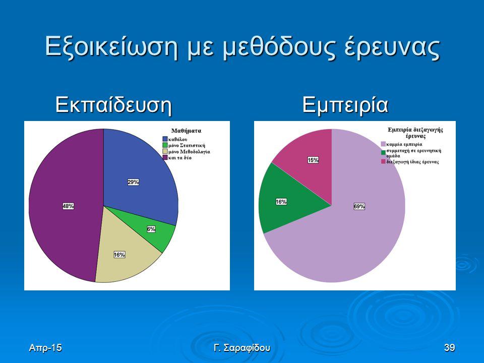Απρ-15Γ. Σαραφίδου39 Εξοικείωση με μεθόδους έρευνας Εκπαίδευση Εμπειρία Εκπαίδευση Εμπειρία