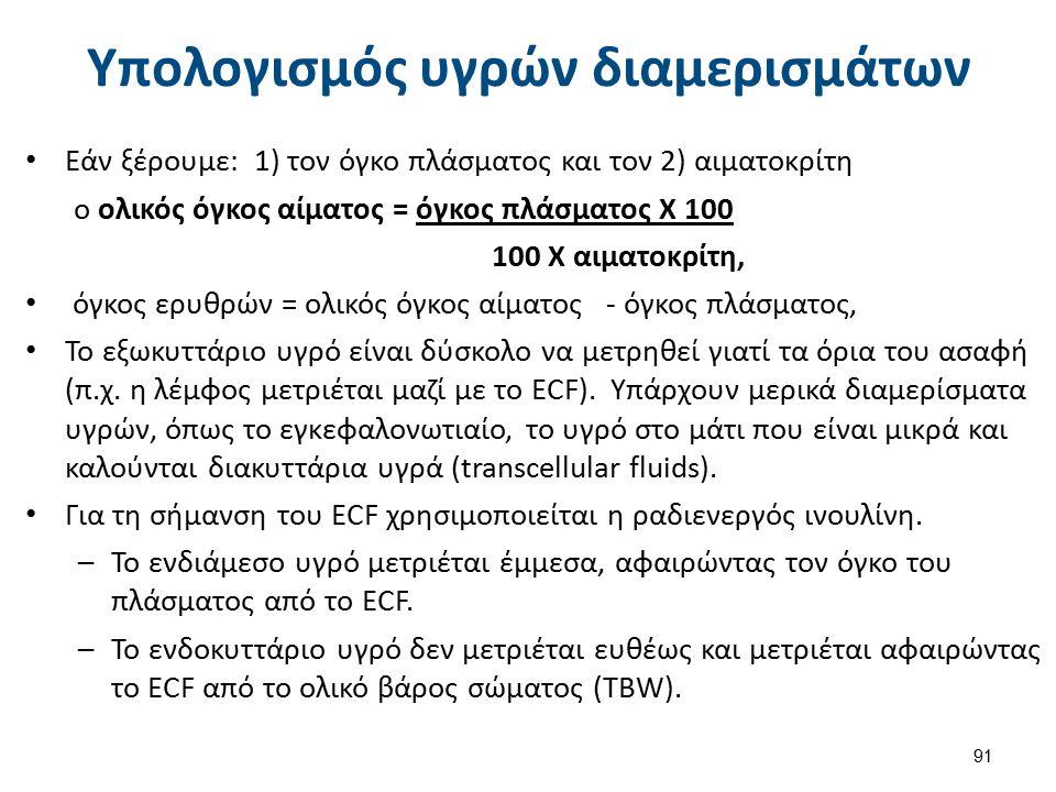 Υπολογισμός υγρών διαμερισμάτων Εάν ξέρουμε: 1) τον όγκο πλάσματος και τον 2) αιματοκρίτη ο ολικός όγκος αίματος = όγκος πλάσματος Χ 100 100 Χ αιματοκ