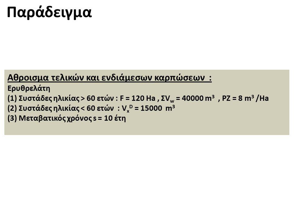 Πίνακας δεδομένων Δασ.είδος PZΠερίτροπος χρόνος Df μέχρι u/2 V n μέχρι u/2 φΜέση Τιμή φ Ερυθρ.