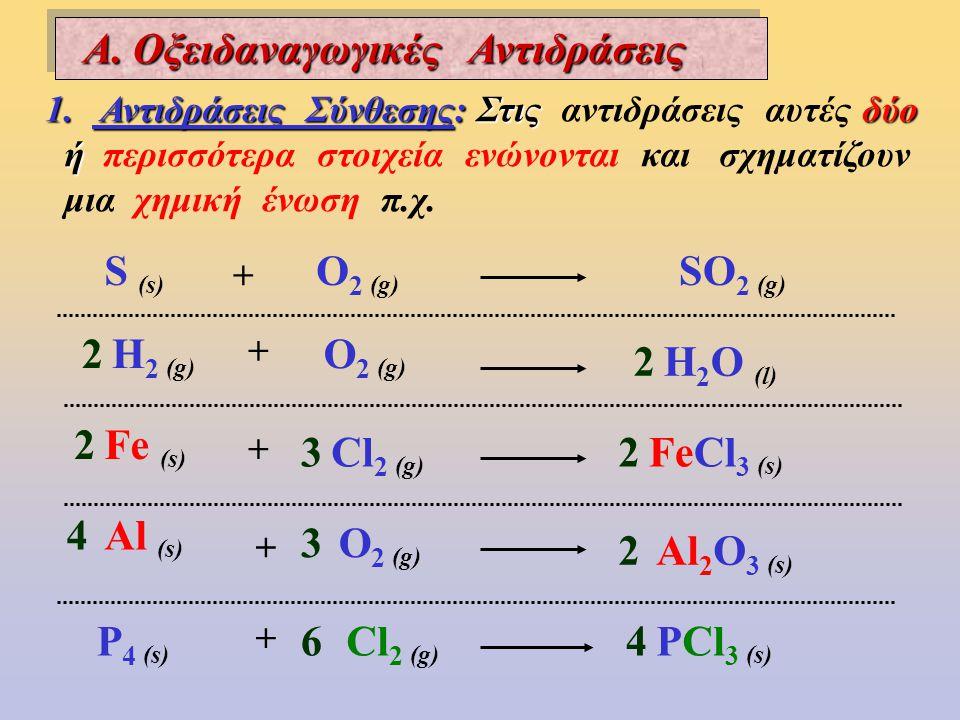 Είδη χημικών Είδη χημικών αντιδράσεων αντιδράσεων Είδη χημικών Είδη χημικών αντιδράσεων αντιδράσεων Οξειδαναγωγικές Οξειδαναγωγικές Αντιδράσεις Αντιδράσεις Οξειδαναγωγικές Οξειδαναγωγικές Αντιδράσεις Αντιδράσεις ΜεταθετικέςΑντιδράσειςΜεταθετικέςΑντιδράσεις Σύνθεσης Αποσύνθεσης ή διάσπασης Αποσύνθεσης ή διάσπασης Απλής αντικατάστασης Διπλής αντικατάστασης Διπλής αντικατάστασης Εξουδετέρωσης § 3.2