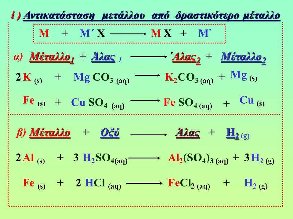 3. Αντιδράσεις απλής αντικατάστασης : 3. Αντιδράσεις απλής αντικατάστασης : Στις Στις αντιδράσεις αυτές ένα στοιχείο, μέταλλο ( Μ ) ή αντικαθιστάλιγότ