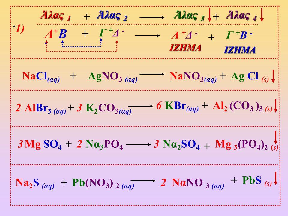 β )Σχηματισμός Αερίου : β ) Σχηματισμός Αερίου : ποιο συνηθισμένα αέρια είναι τα παρακάτω : Τα άλατα και οι βάσεις (εκτός από την αμμωνία) Τα άλατα και οι βάσεις (εκτός από την αμμωνία) είναι ιοντικές ενώσεις άρα ποτέ δεν είναι αέρια είναι ιοντικές ενώσεις άρα ποτέ δεν είναι αέρια i ) ΟξέαHF, HCl, HBr, HI, H 2 S, HCN, SO 2, CO 2 i ) Οξέα : HF, HCl, HBr, HI, H 2 S, HCN, SO 2, CO 2 Βάσεις: ii ) Βάσεις: NH 3 Το SO 2 και το CO 2 προκύπτουν από τα αντίστοιχα οξέα θειώδες και ανθρακικό τα οποία είναι ασταθή.
