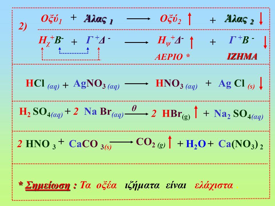 . Άλας 1 1) Άλας 2 Άλας 3 Άλας 4 + + Α+Β-Α+Β- Γ + Δ - Α + Δ - Γ + Β - NaCl (αq) ++ΑgΝΟ 3 (αq) Αg Cl (s) NaNO 3(αq) AlBr 3 (αq) K 2 CO 3(αq) KBr (αq) Al 2 (CO 3 ) 3 (s) + + 23 6 Mg SO 4 + + Να 3 ΡΟ 4 Mg 3 (ΡΟ 4 ) 2 (s) Να 2 SO 4 323 Na 2 S (αq) ΙΖΗΜΑ ++ Pb(ΝΟ 3 ) 2 (αq) ΝαΝΟ 3 (αq) PbS (s) 2+ + ΙΖΗΜΑ