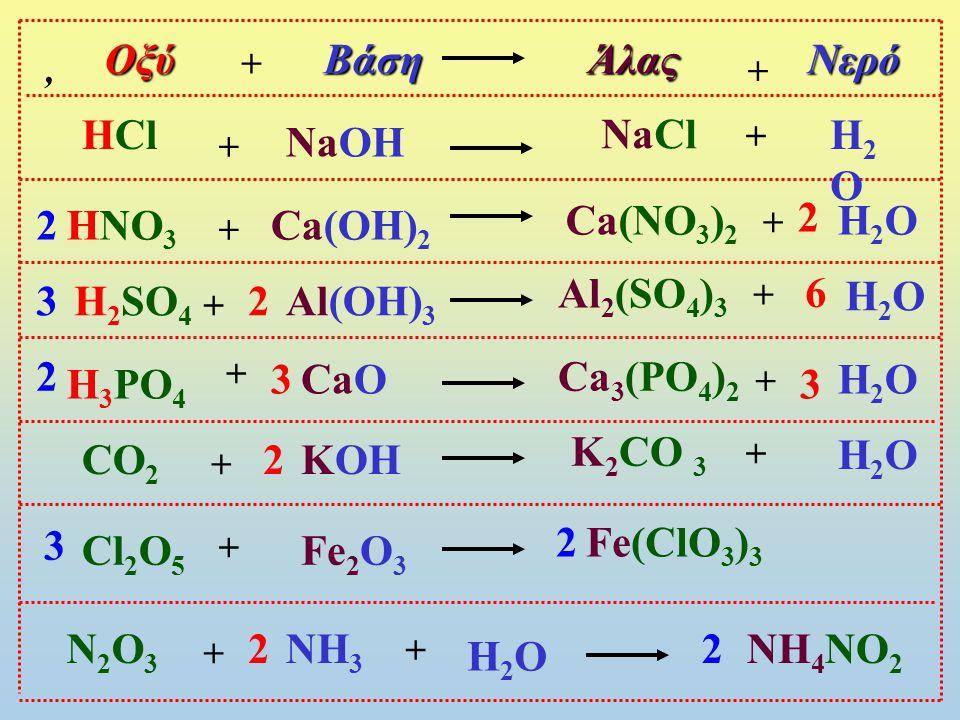β )Εξουδετέρωση β ) Εξουδετέρωση : στην πραγματικότητα είναι η δέσμευση των Η + του οξέος με τα ΟΗ – της βάσης Η + + ΟΗ - Η2ΟΗ2ΟΗ2ΟΗ2Ο υπολογισμούς Για τους υπολογισμούς των σωμάτων γράφουμε μοριακούς τύπους τους μοριακούς τύπους στην εξίσωση της αντίδρασης άρα η γενική μορφή είναι : Οξύ ΒάσηΆλας Νερό ++ +Ηχ+ Α-Ηχ+ Α- Β + (ΟΗ) ψ - Αψ+ Βχ-Αψ+ Βχ- Η2ΟΗ2Ο ψχ (χ.ψ) Σημείωση Σημείωση : την θέση του οξέος ή της βάσης μπορούν να πάρουν οι ανυδρίτες τους.