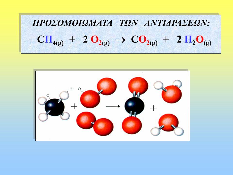 ΠΡΟΣΟΜΟΙΩΜΑΤΑ ΤΩΝ ΑΝΤΙΔΡΑΣΕΩΝ P 4 (s) + 6 Cl 2 (g)  4 PCl 3 (s) +