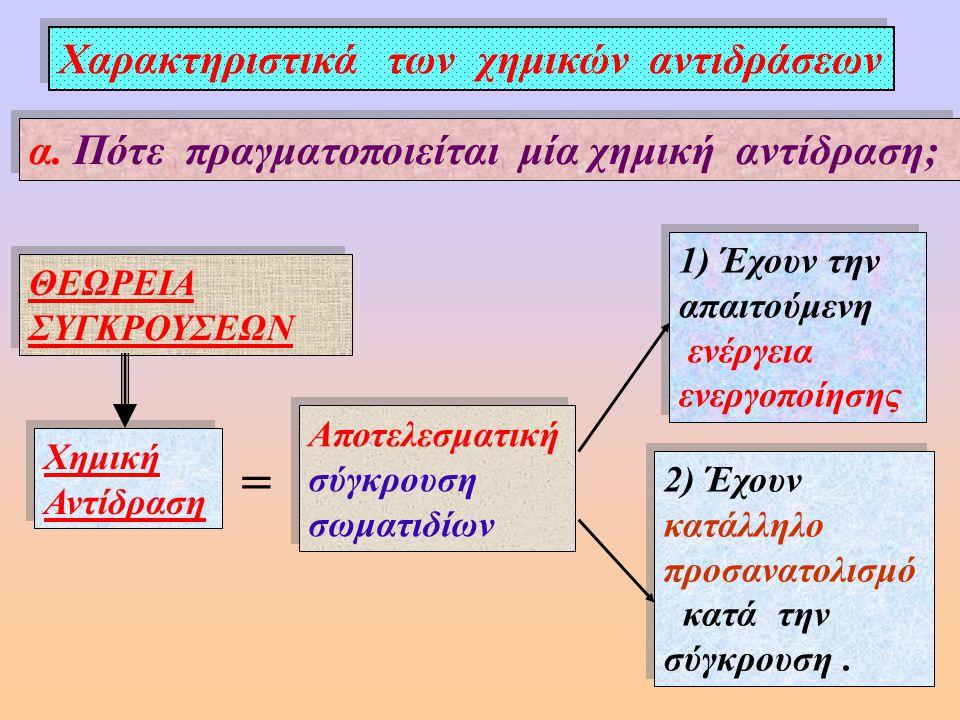 ΠΡΟΣΟΜΟΙΩΜΑΤΑ ΤΩΝ ΑΝΤΙΔΡΑΣΕΩΝ: CH 4(g) + 2 O 2(g)  CO 2(g) + 2 H 2 O (g) ΠΡΟΣΟΜΟΙΩΜΑΤΑ ΤΩΝ ΑΝΤΙΔΡΑΣΕΩΝ: CH 4(g) + 2 O 2(g)  CO 2(g) + 2 H 2 O (g) +